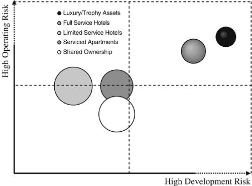 investment risk journal